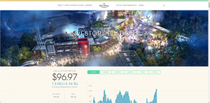 The Walt Disney Company Investor Relations Page