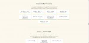The Walt Disney Company Board Members